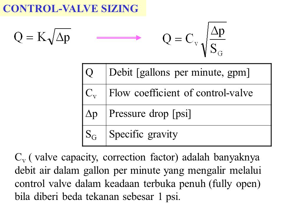 CONTROL-VALVE SIZING Q. Debit [gallons per minute, gpm] Cv. Flow coefficient of control-valve. p.